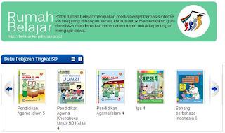 Download Buku Pelajaran dan Pegangan Guru SD Kurikulum 2013