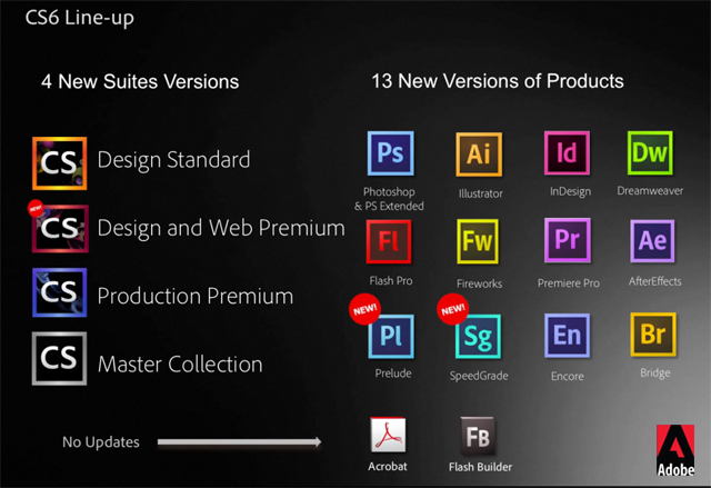 Activate Adobe Flash Builder 4.6 Premium Key - Demo ...
