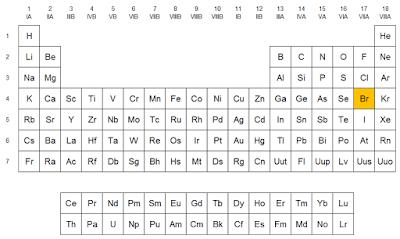 Qumicas el bromo localizacin del bromo en la tabla peridica urtaz Image collections