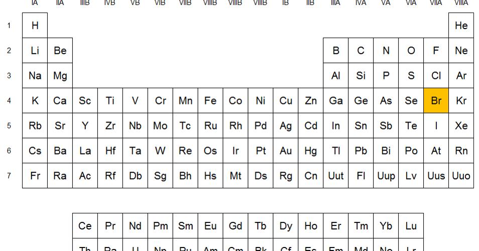 Qumicas el bromo urtaz Images
