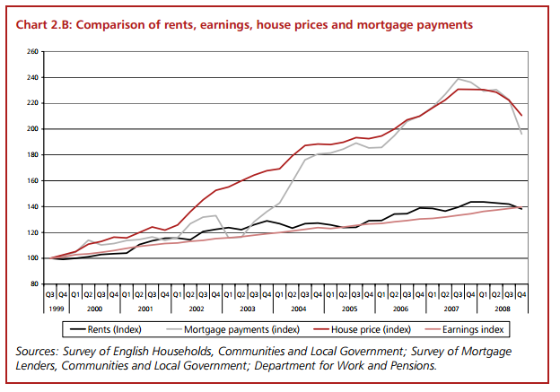 rents+track+earnings.png