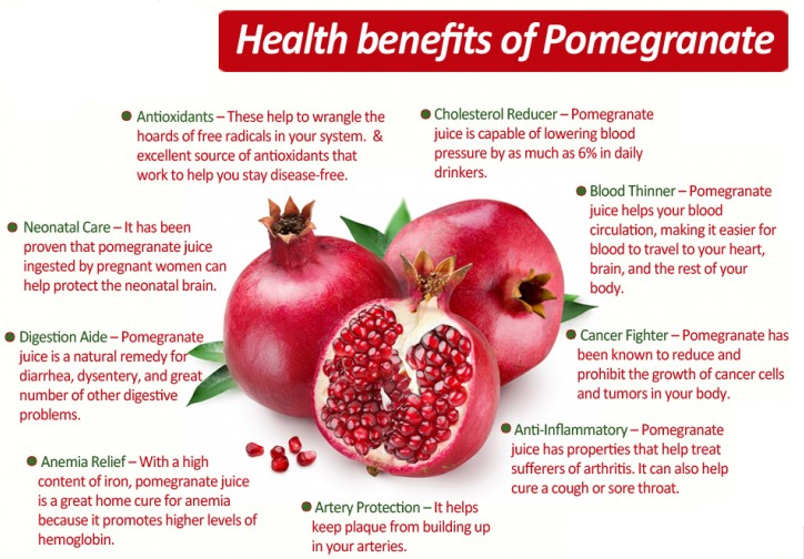 Powerful Health Benefits of Pomegranate