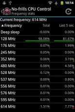 No-frills CPU Control v1.22