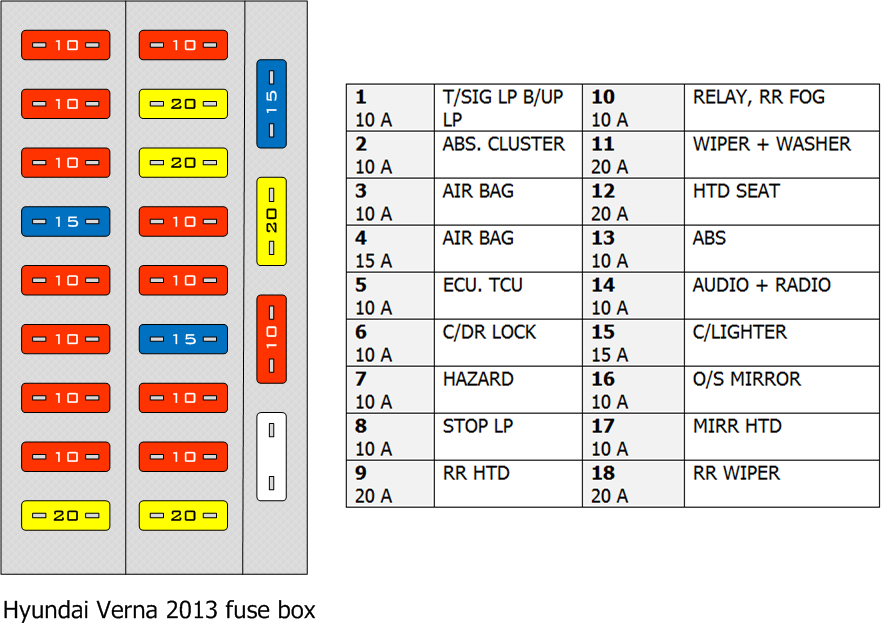 here is a fuse panel picture and description  here  free