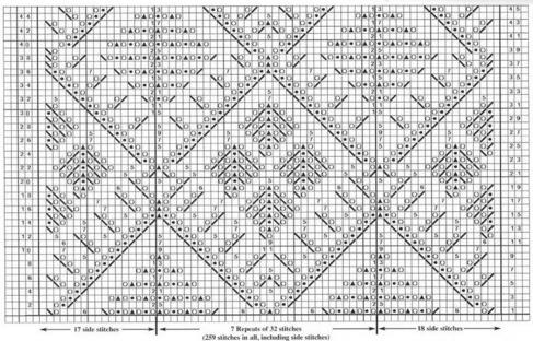 Как вязать кайму на пуховый платок схемы вязания 4