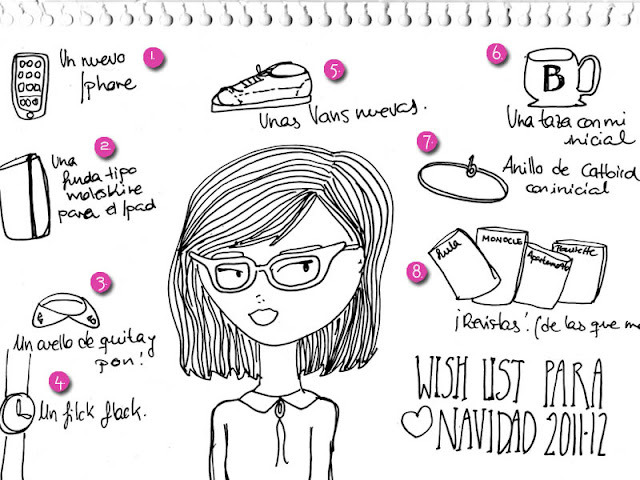 Wish list Xmas 2011-12
