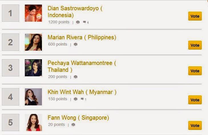 Dian Sastro Aktris Tercantik di Kawasan Asia Tenggara 2014