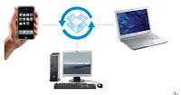 Cara Backup Dan Sinkronisasi Data Dengan DropBox