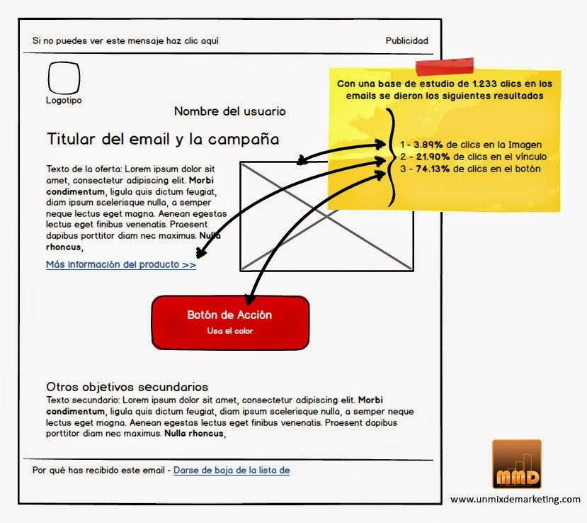diseño estándar de plantilla email