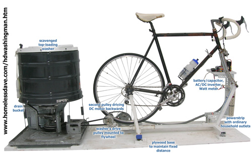 lavadora ecológica accionada por bicicleta