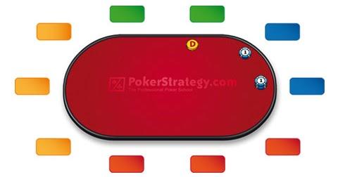 Estrategia para jugar poker holdem