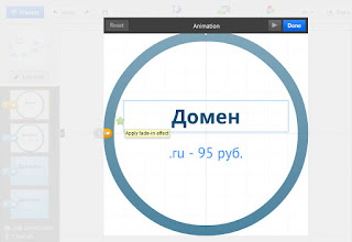 добавление анимации в фрейме для того чтобы сделать презентацию онлайн бесплатно