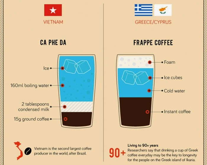 08-Vietnam-Greece-Cyprus-Cheap-Flights-Coffee-Travel-Guide-www-designstack-co