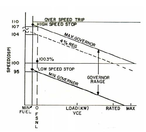salient pole synchronous generator pdf