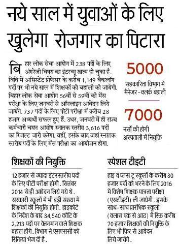 Bihar Recruitment 2016 News