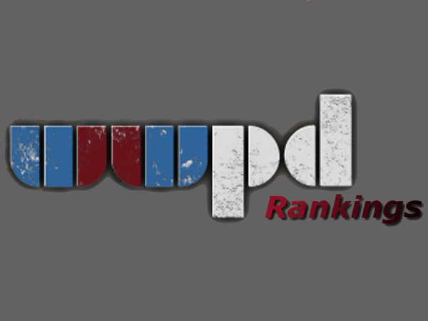 The WWPD Rankings System