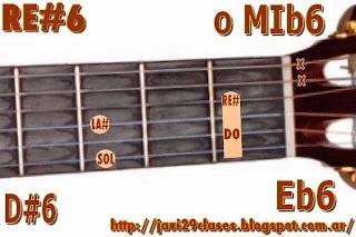 gráfico de Acordes de guitarra Mayores con sexta (6)