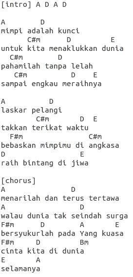 Ukulele : ukulele chords indonesia Ukulele Chords