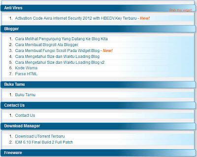 Modifikasi Cantik, Sitemap Blog ala Abu Farhan