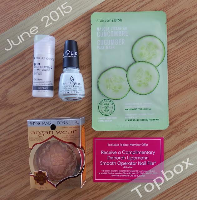 June 2015 Topbox