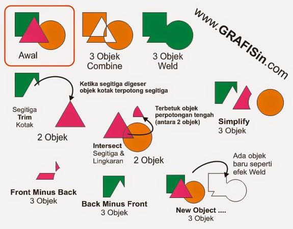Contoh Combine, Weld, Trim, Intersect, Simplify pada CorelDraw