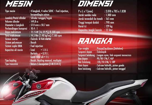 Spesifikasi New Yamaha Vixion 2013