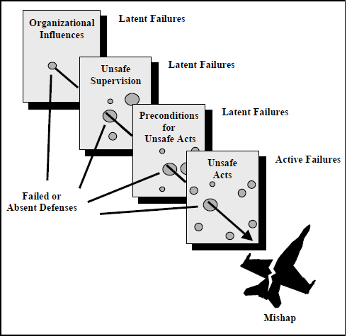 human factors in aviation essay