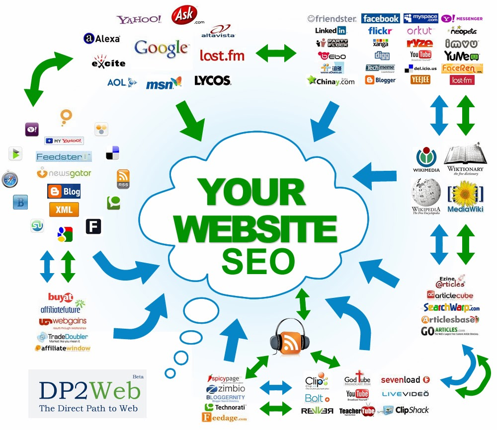Search engine tips for your website
