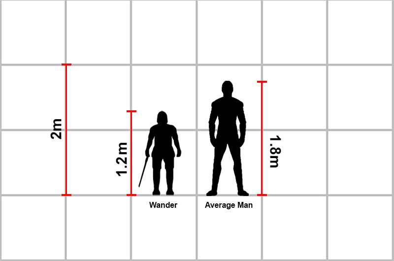 Nomad's blog: Colossi Sizes