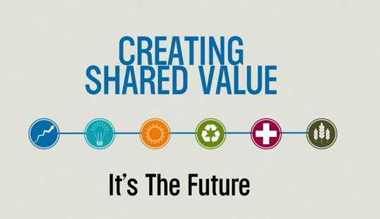 the big idea creating shared value The seminal article in the january 2011 issue of harvard business review by harvard business school's michael e porter and fsg's mark r kramer in this article, they debut the shared value concept and lay out company examples of the three levels: reconceiving products, redefining productivity in.