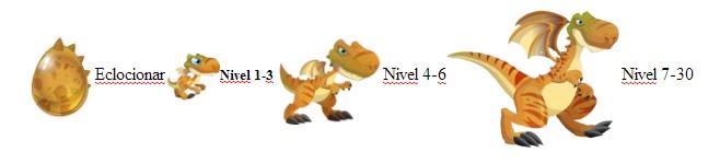 crecimiento del dragon t-rex