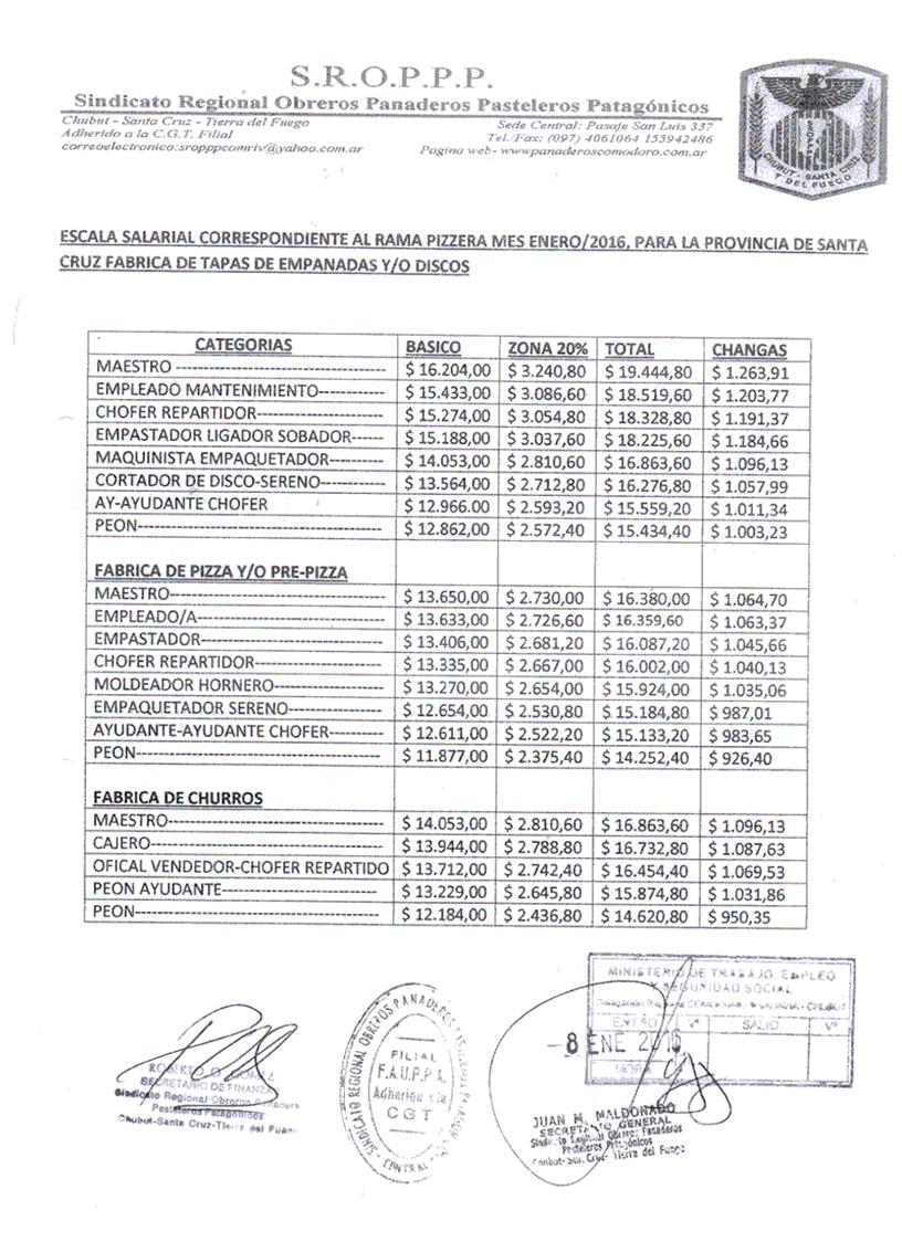 Sindicato Regional de Obreros Panaderos Pasteleros