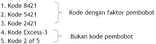 kode bcd