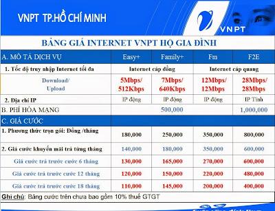 VNPT Tại Phường Cô Giang  quận 1