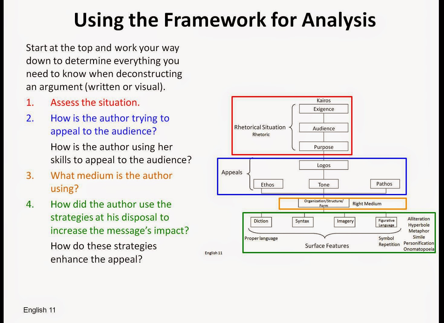 visual rep essay about how i Fnp admission essay example sample rhetorical analysis essays career goals for  this resource covers how to write a rhetorical analysis essay of primarily visual.