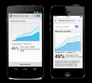 Como economizar dados moveis em seu smartphone