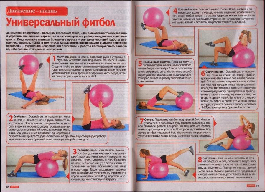 Упражнение для спины на фитболе для беременных 64