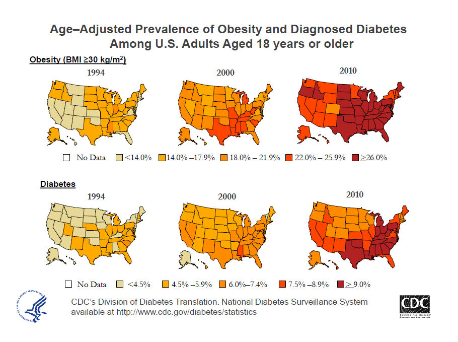 Diabetes Map of USA 94-07