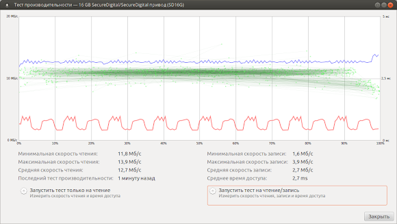 palimpsest: Silicon Power benchmark