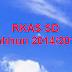 Download Contoh Format RKAS SD Tahun Ajaran 2014/2015