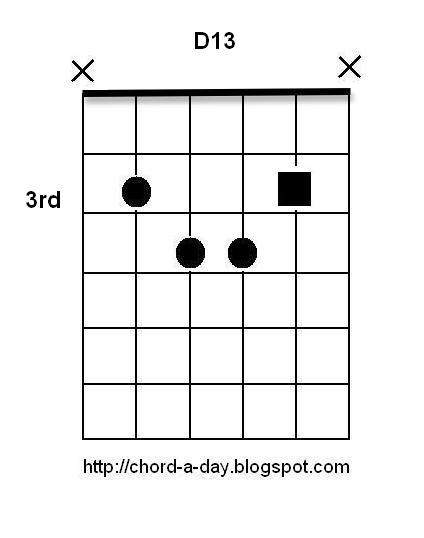A New Guitar Chord Every Day: Blues Guitar Chords: D13