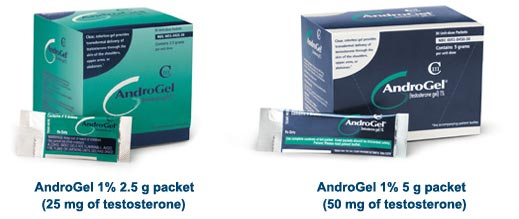 Androgel and viagra