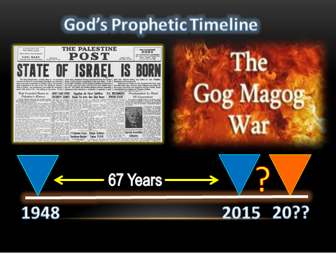 Where Are We On God's Timeline?