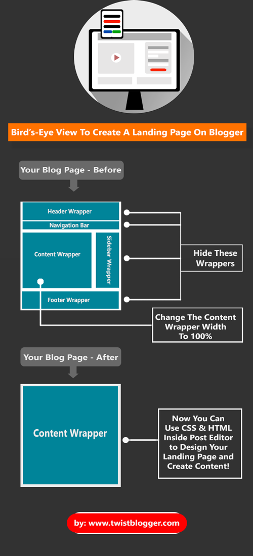 Creating A Landing Page On Blogger