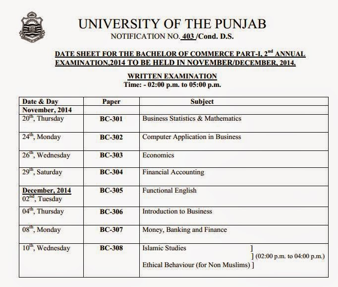 Geology punjab college lahore bsc subjects