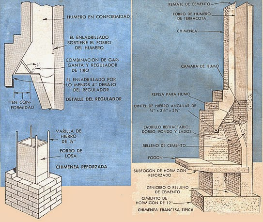 schéma cheminée