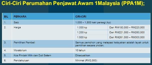 HARGA UNIT PPA1M, BERAPA HARGA PERUMAHAN PENJAWAT AWAM 1 MALAYSIA