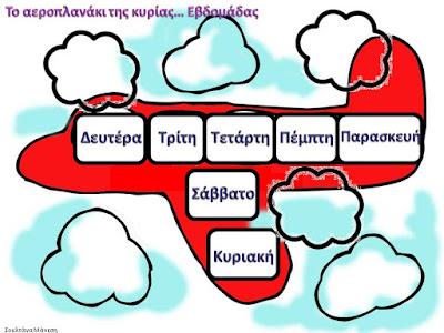 Image result for μαθαινω τις μερες