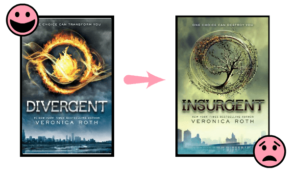 Divergent by Veronica Roth Insurgent by Veronica Roth