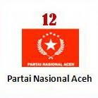 Indonesia Bangkit PNA